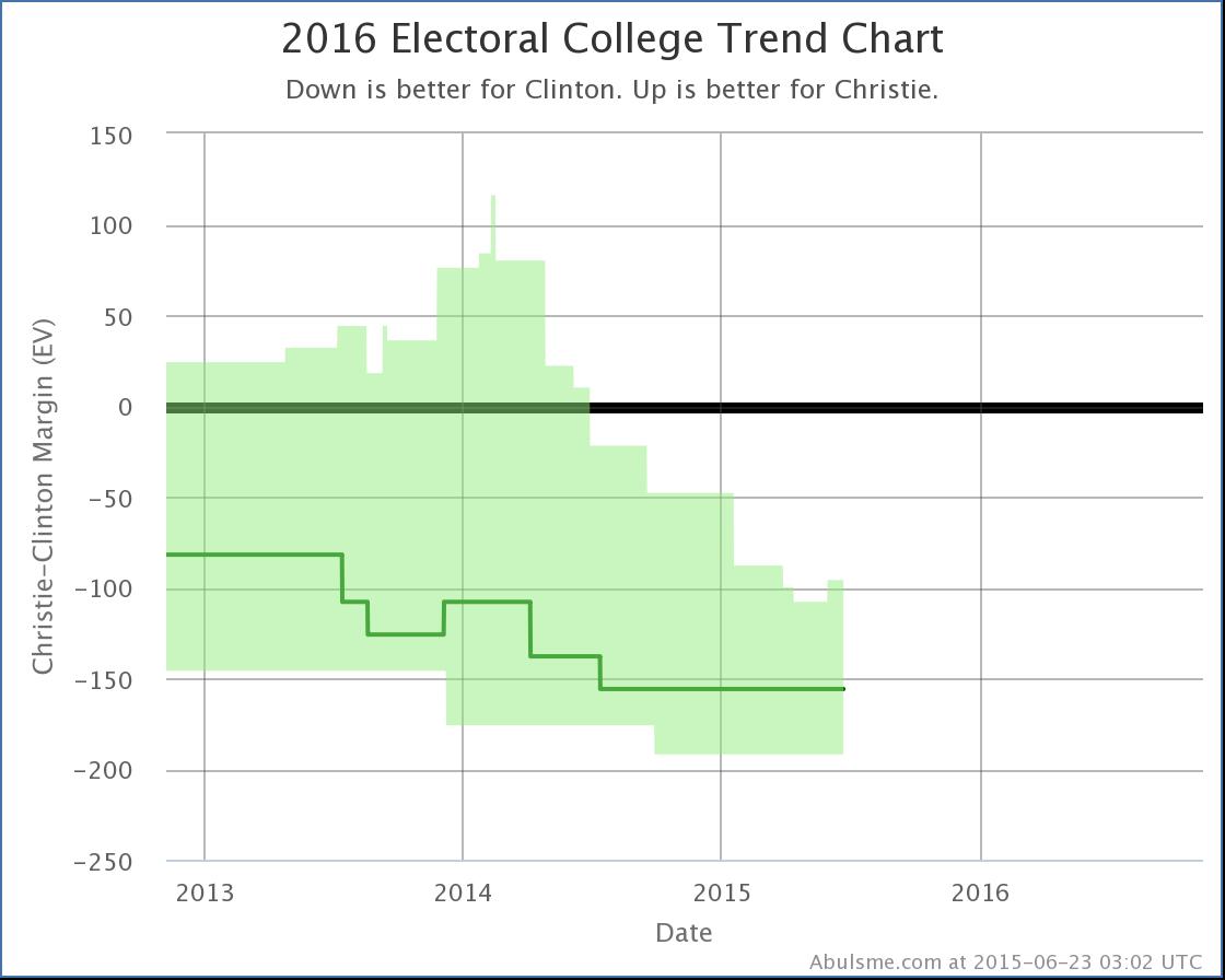 chart-55