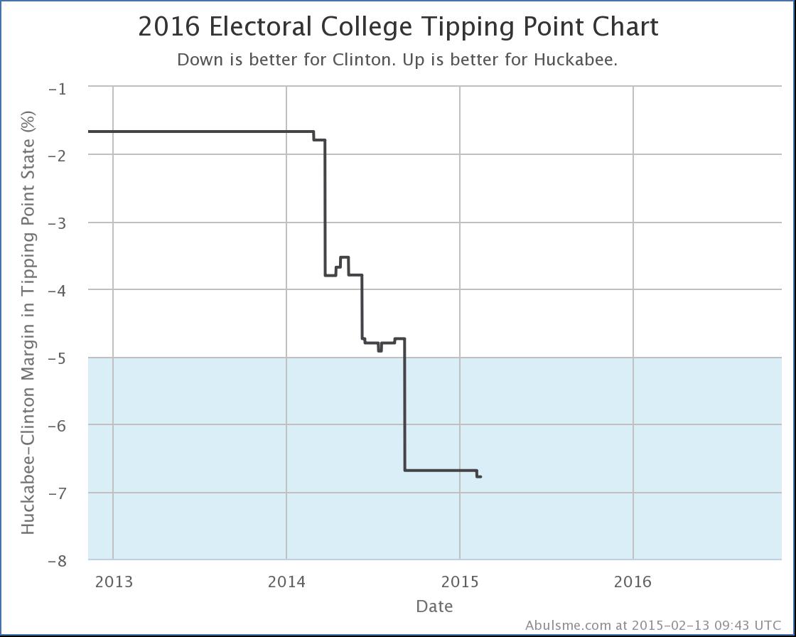 chart-14
