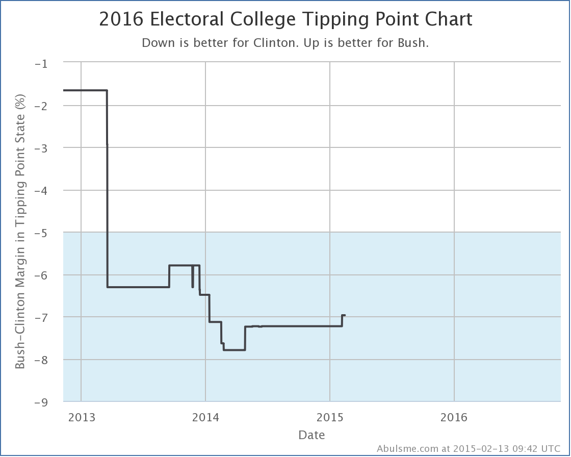 chart-16