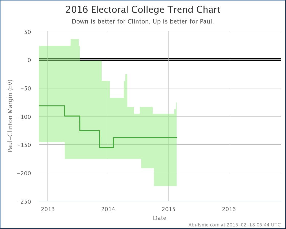 chart-18