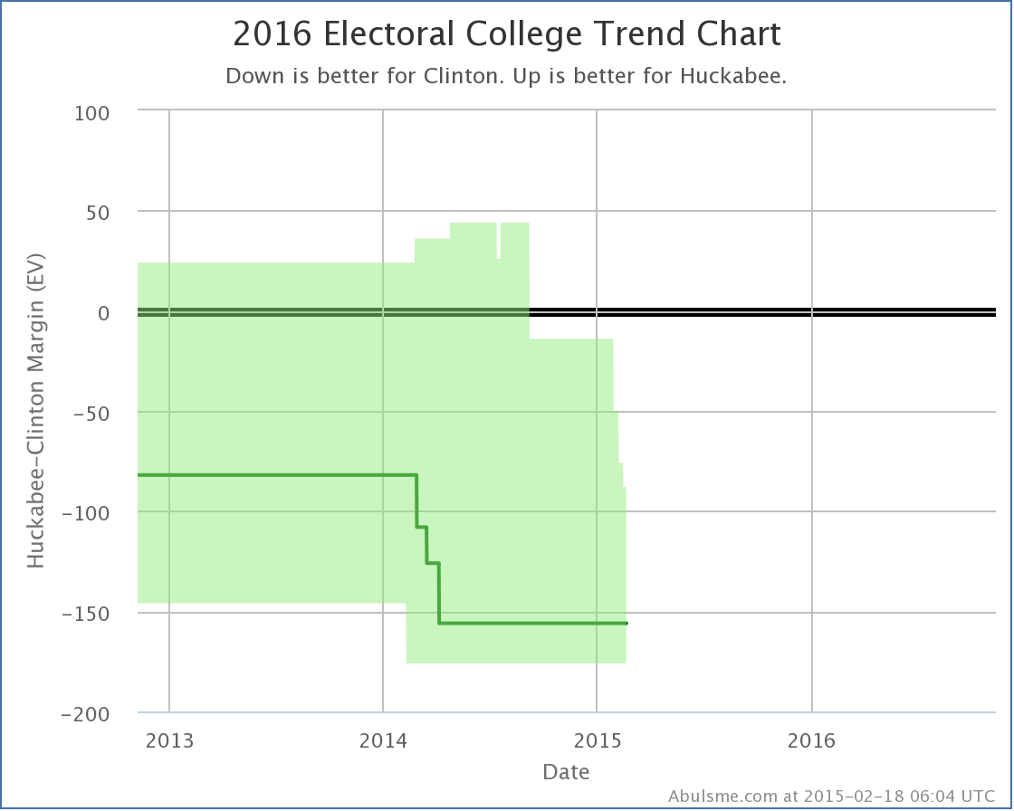chart-20