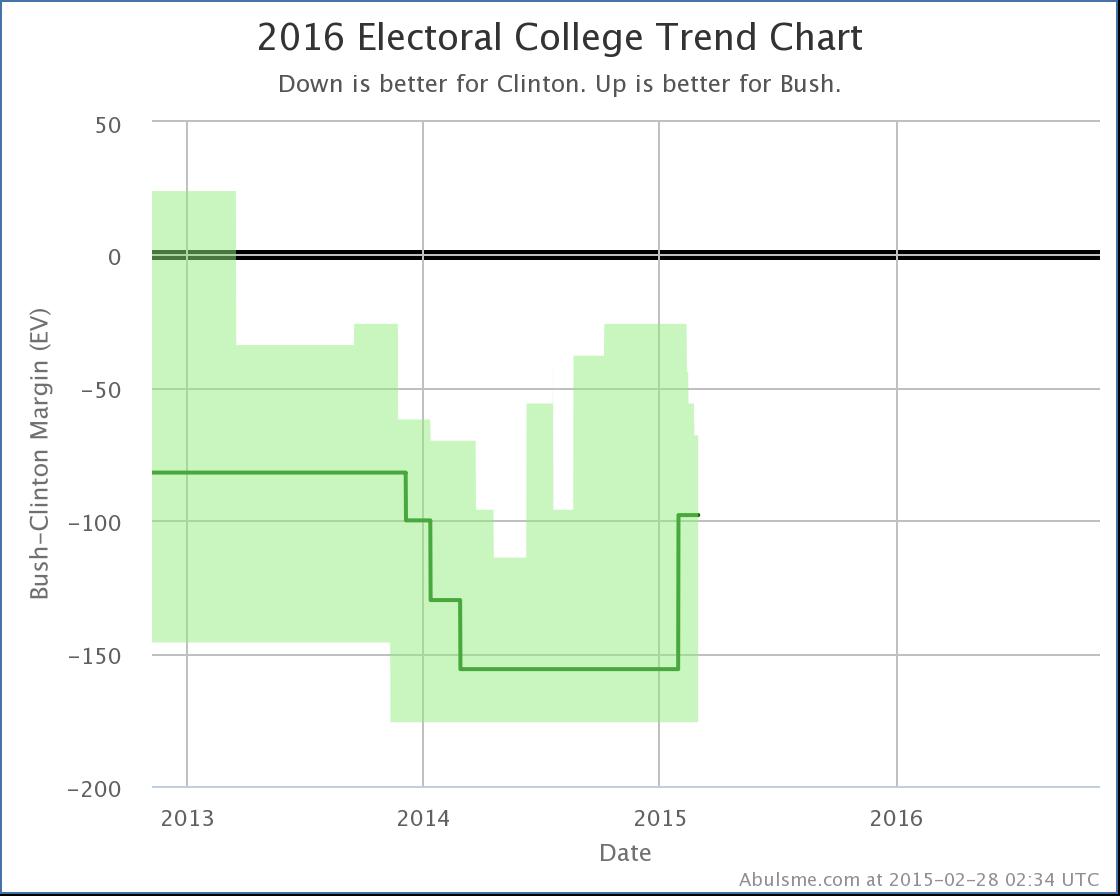 chart-25