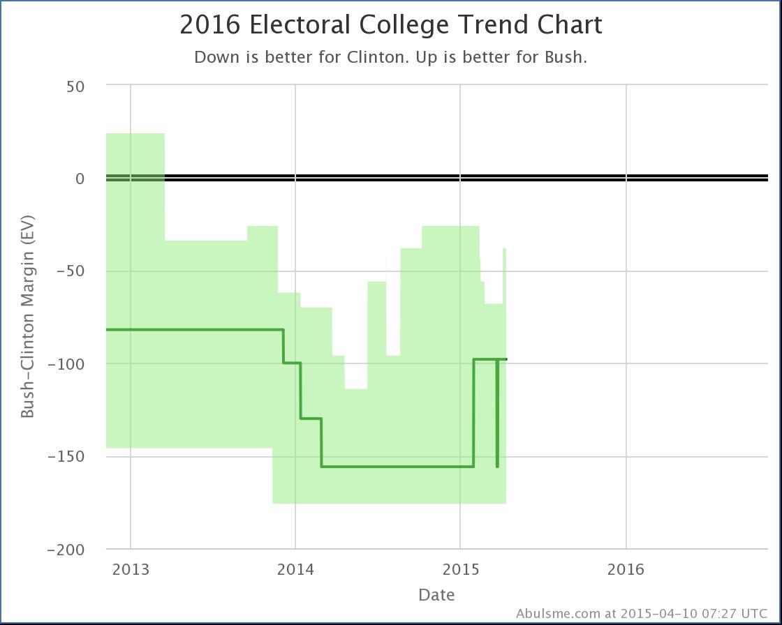 chart-11