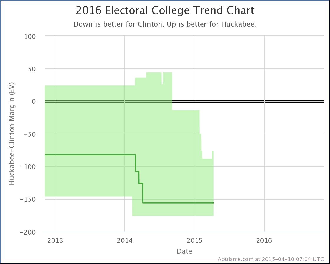 chart-13