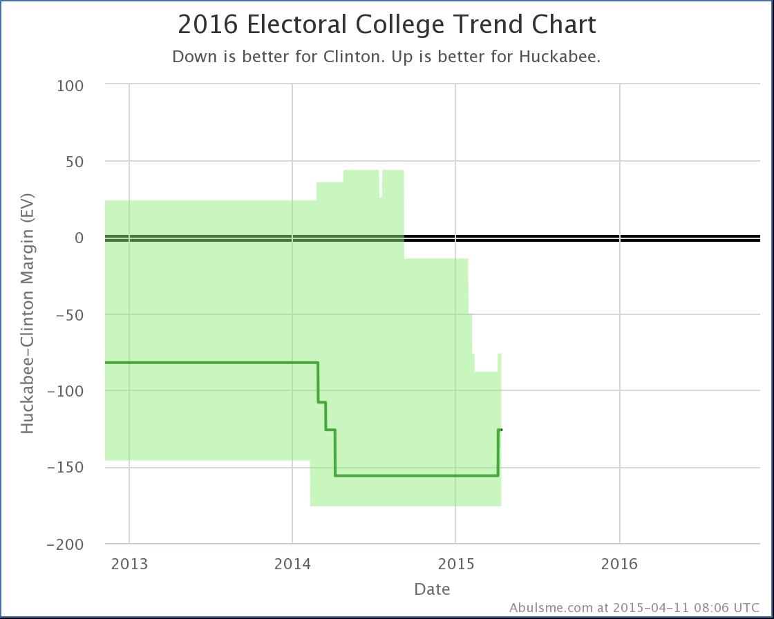 chart-19