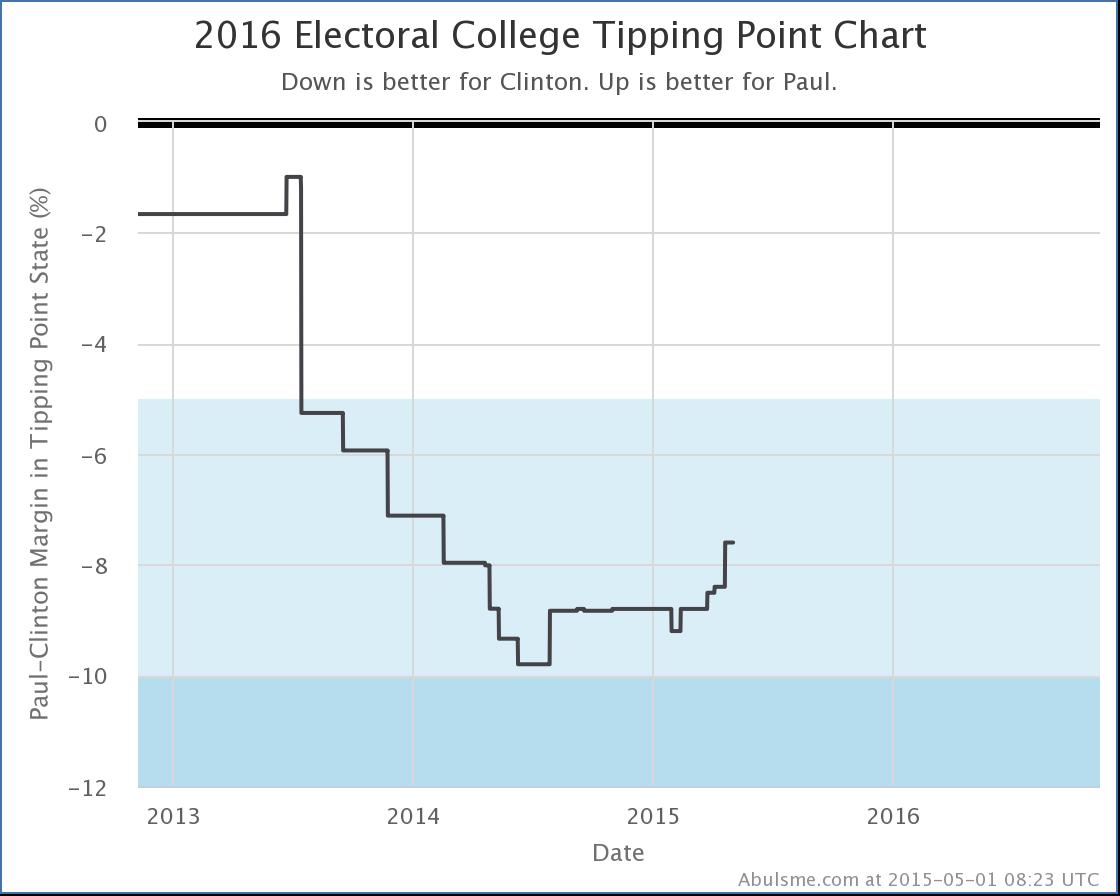 chart-22