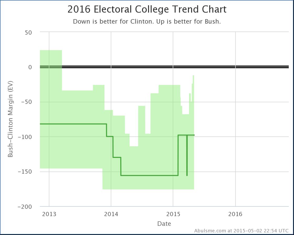 chart-26