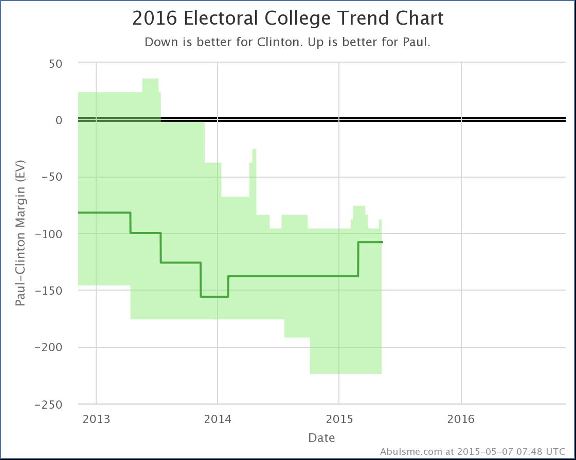 chart-32