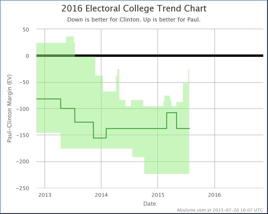chart-58