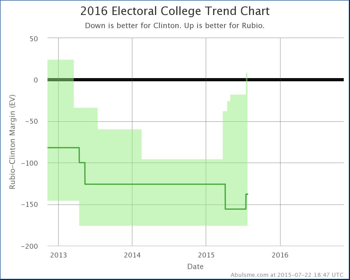 chart-64