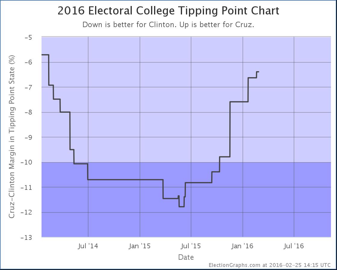 chart-54