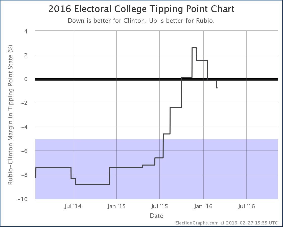 chart (93)