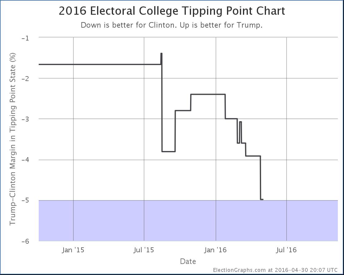 chart (110)