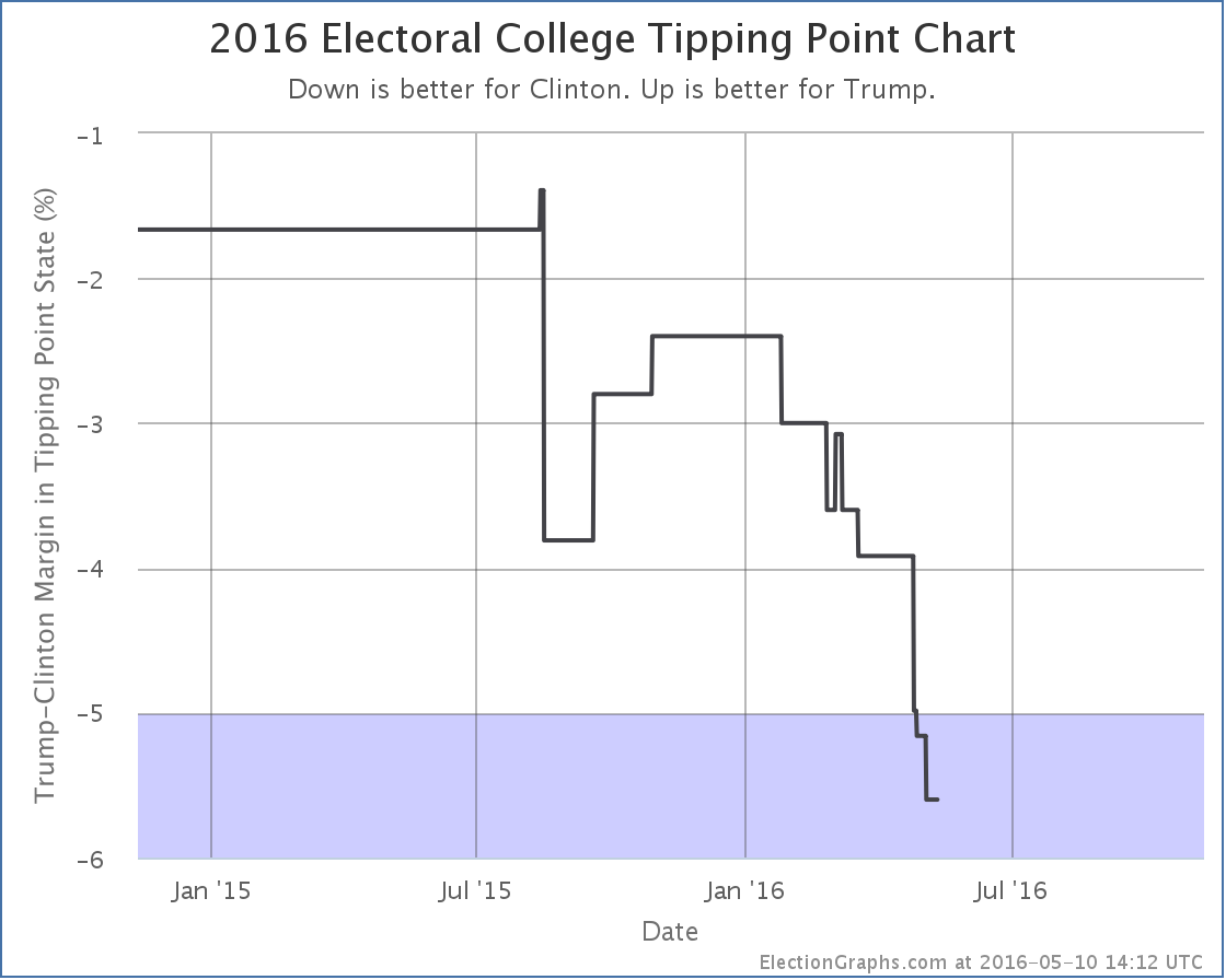 chart (114)