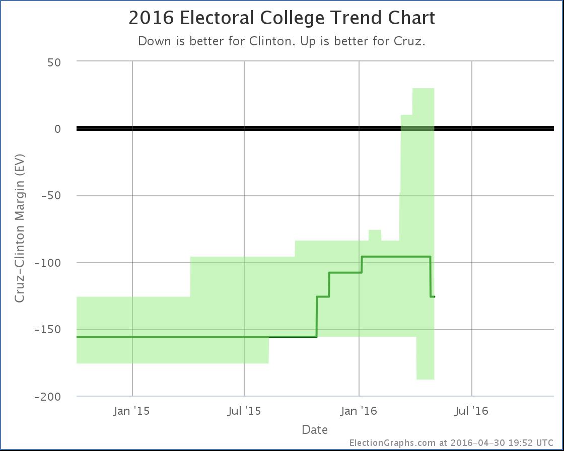 chart-126