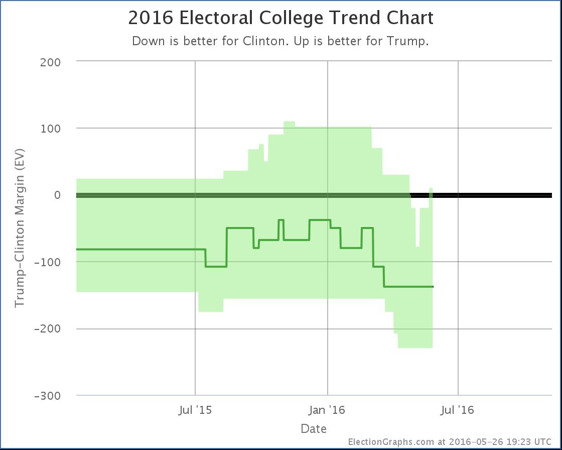 chart-151