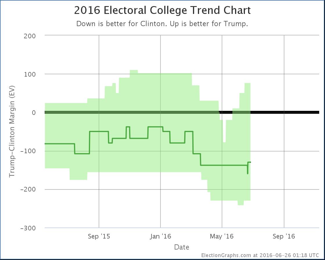 chart (121)