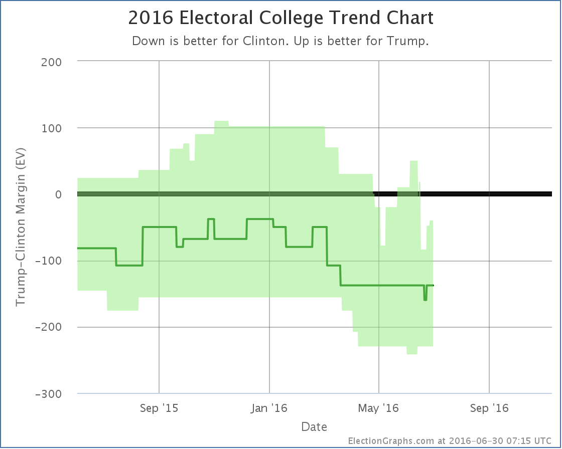 chart (125)