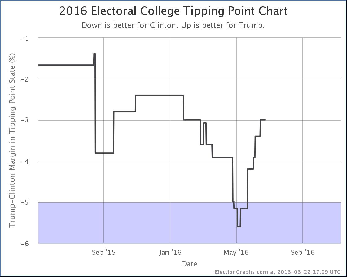 chart-177