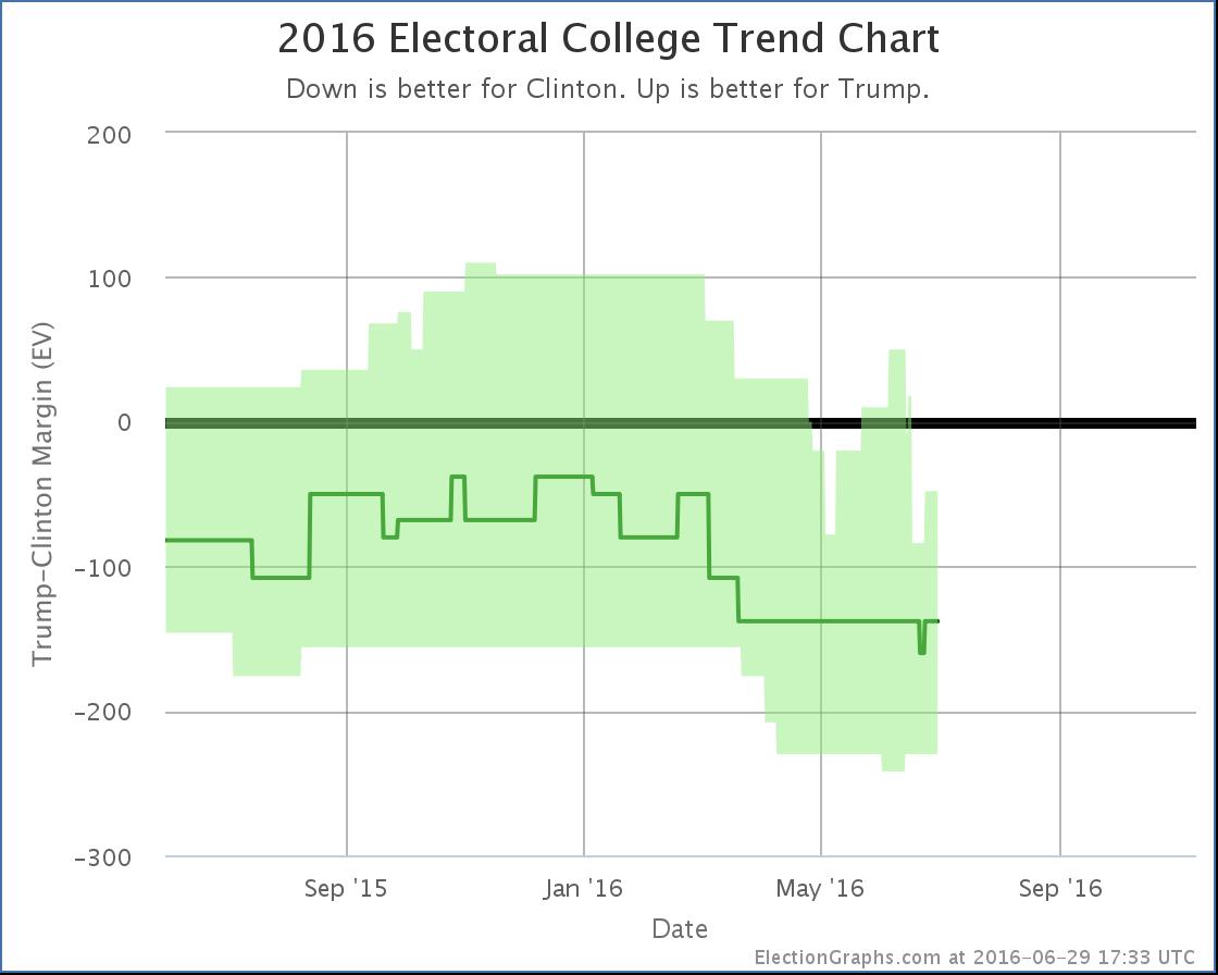 chart-190