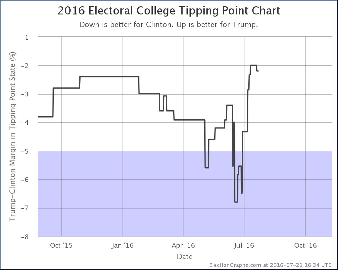 chart (127)