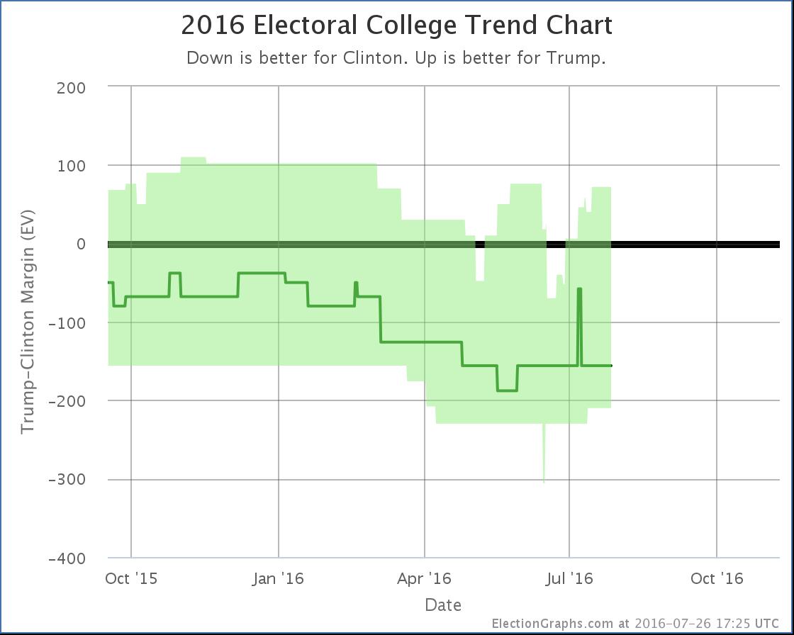 chart-214