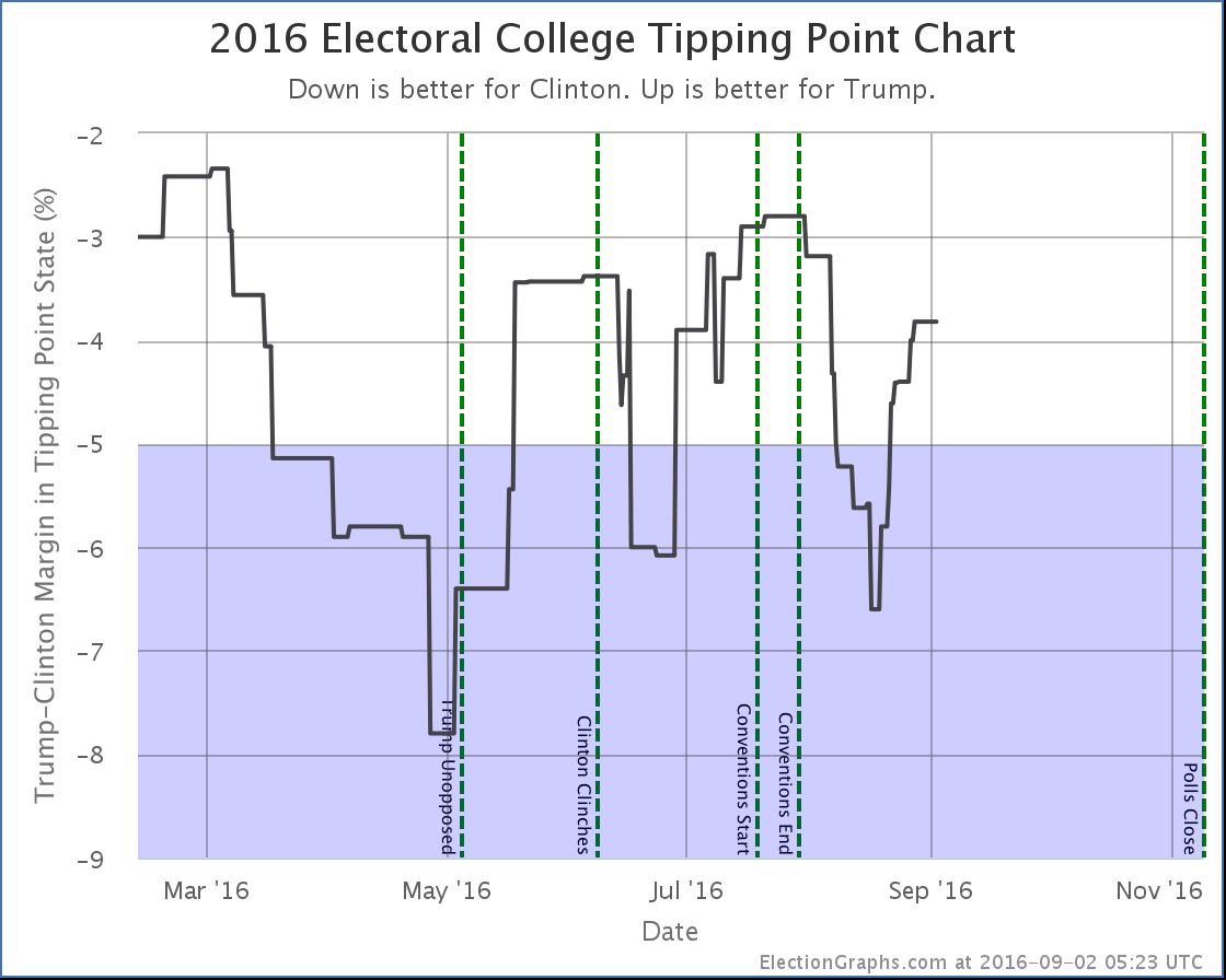 chart (134)