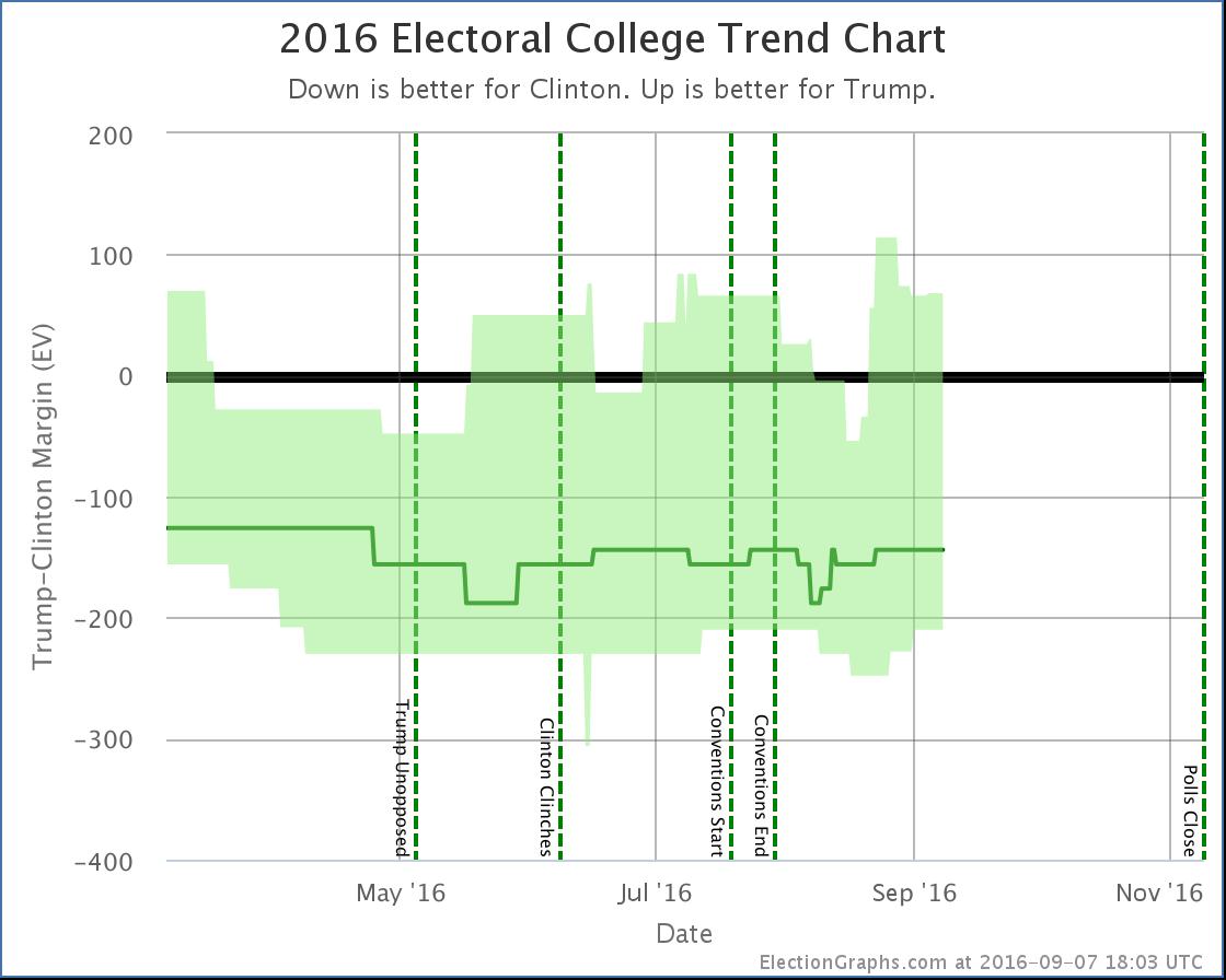 chart-271