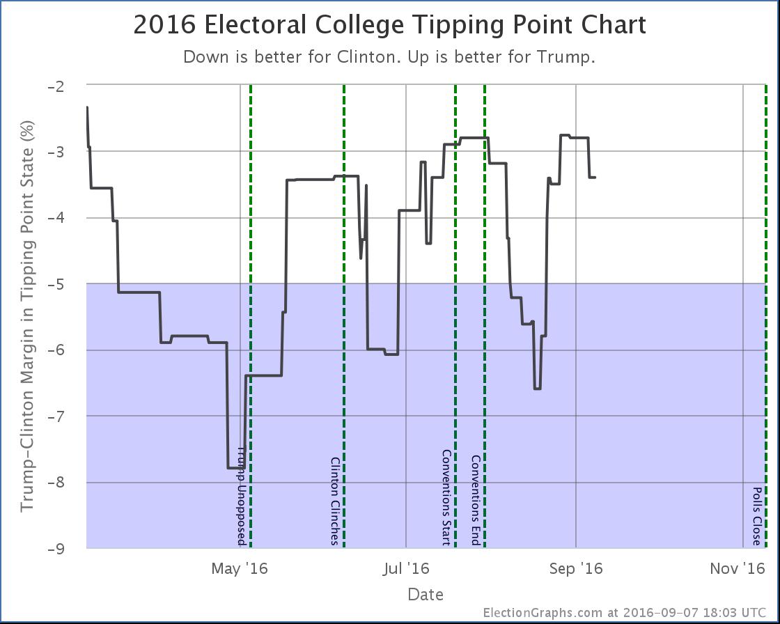 chart-272