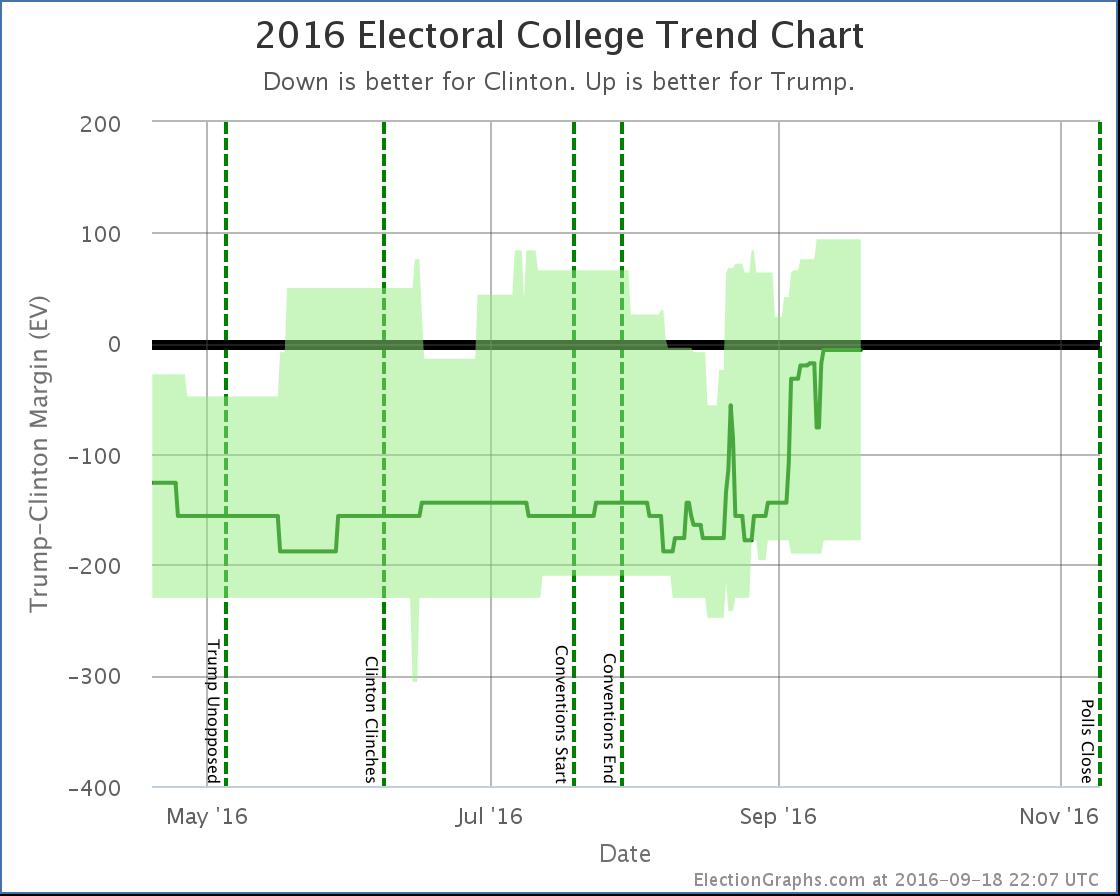 chart-285