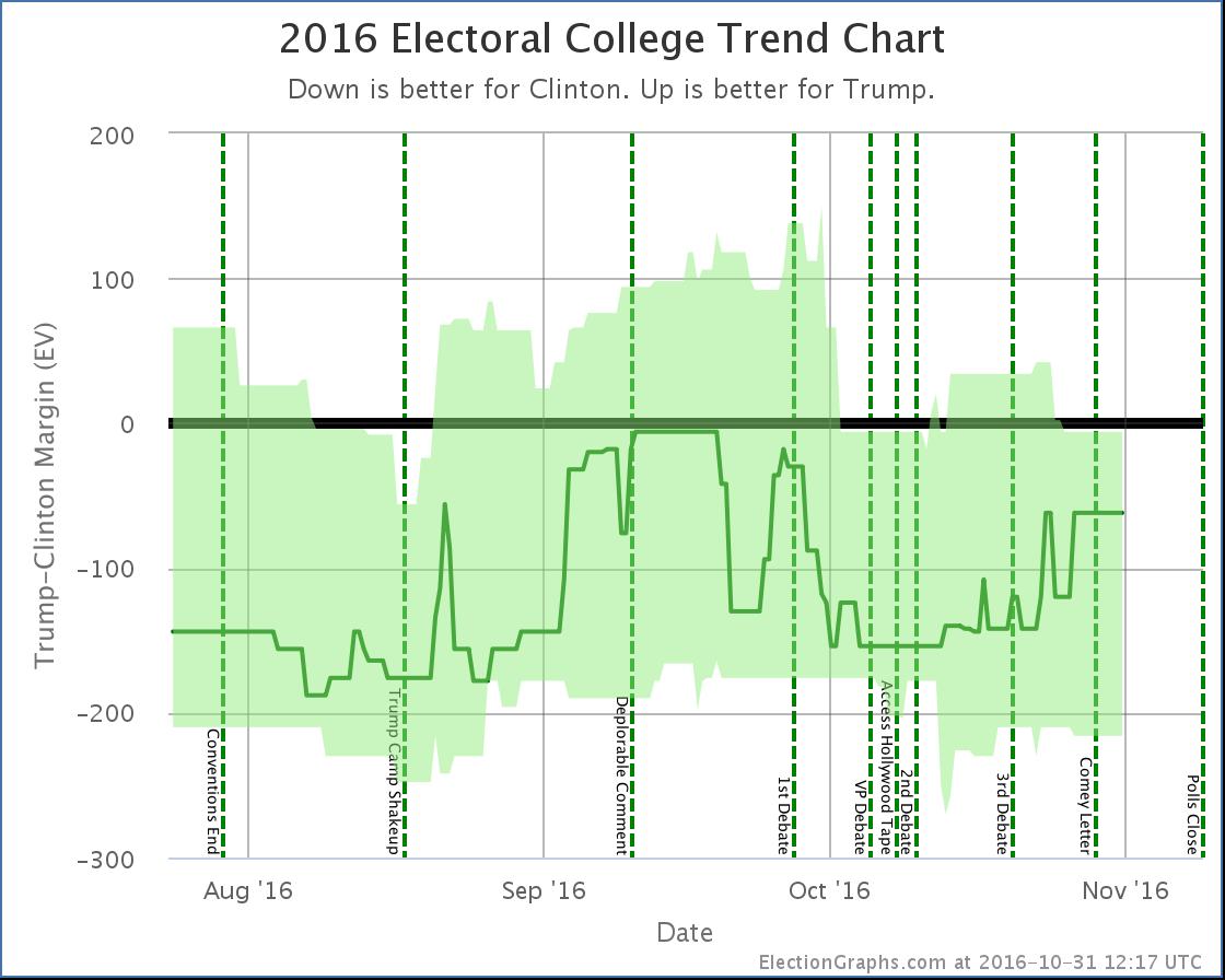 chart-31