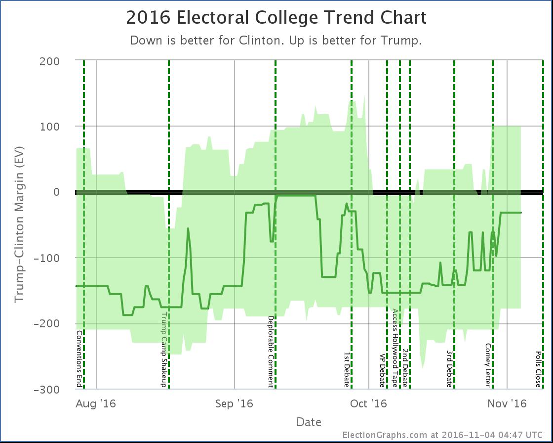 chart-354